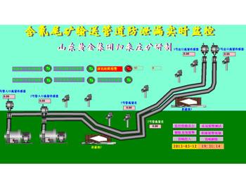 矿山氰化物监控系统